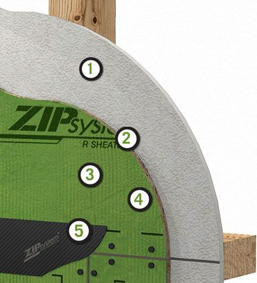 Zip System Insulated R Sheathing Huber Engineered Woods Sheathing Exterior Insulation Exterior Renovation