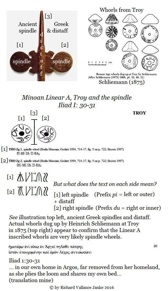 Minoan Linear A text whorls and Heinrich Schliemann's finds 1875