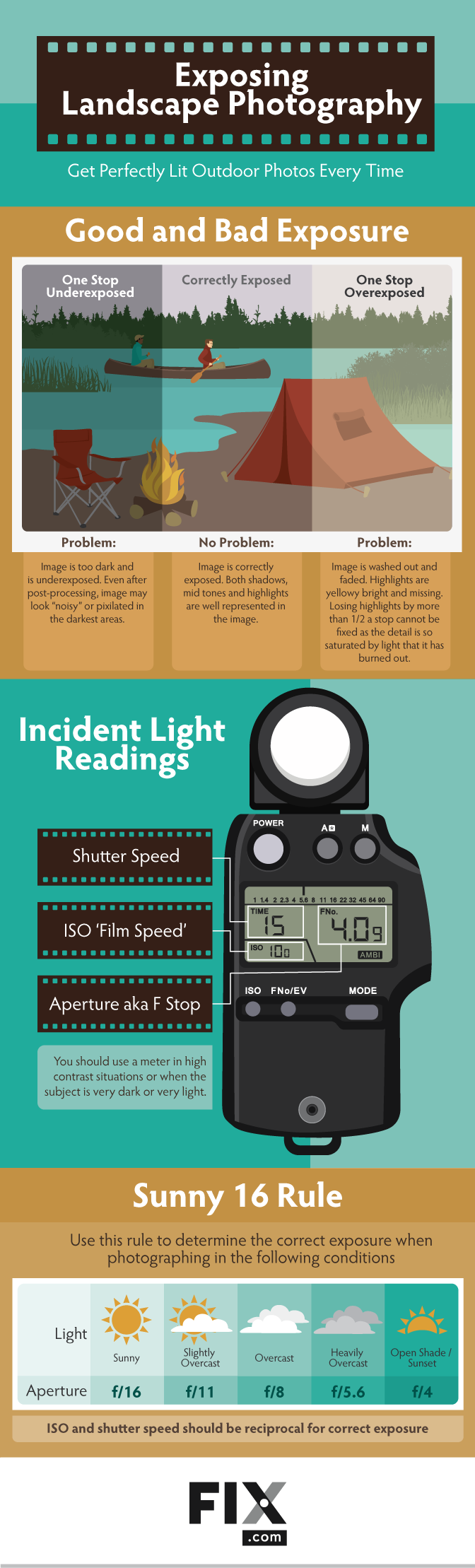Exposing Landscape Photography Get Perfectly Lit Outdoor Photos Every Time #infographic