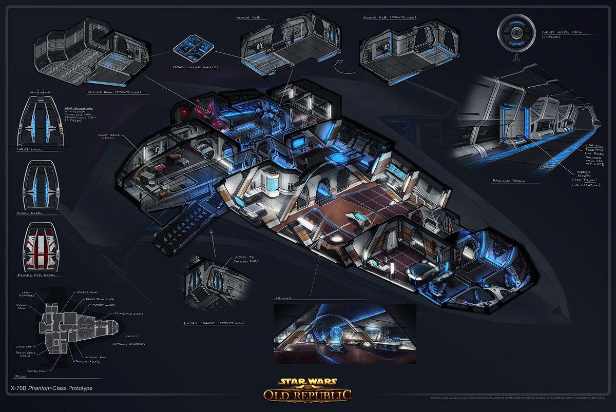 SWTOR Concept Art Smuggler Ship By Ryan Dening SWTOR - Star wars old republic us map