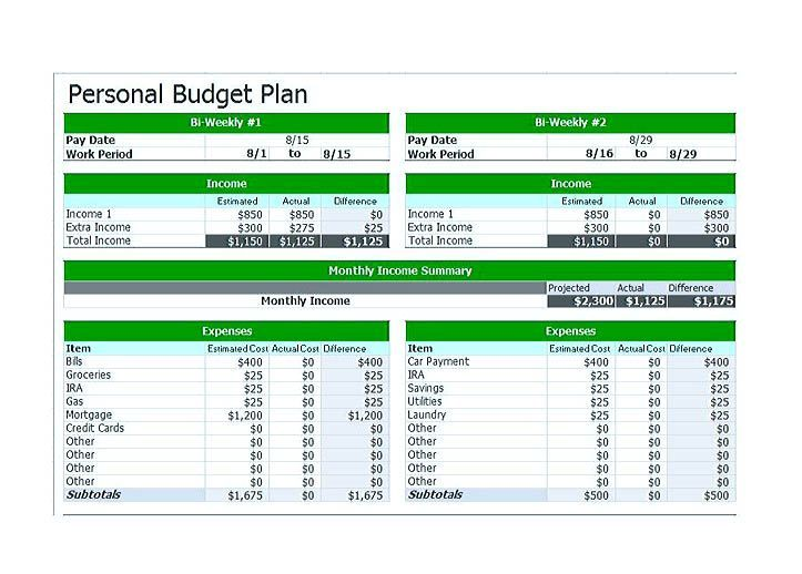 budget amendment template , Cool Budget Template Google You