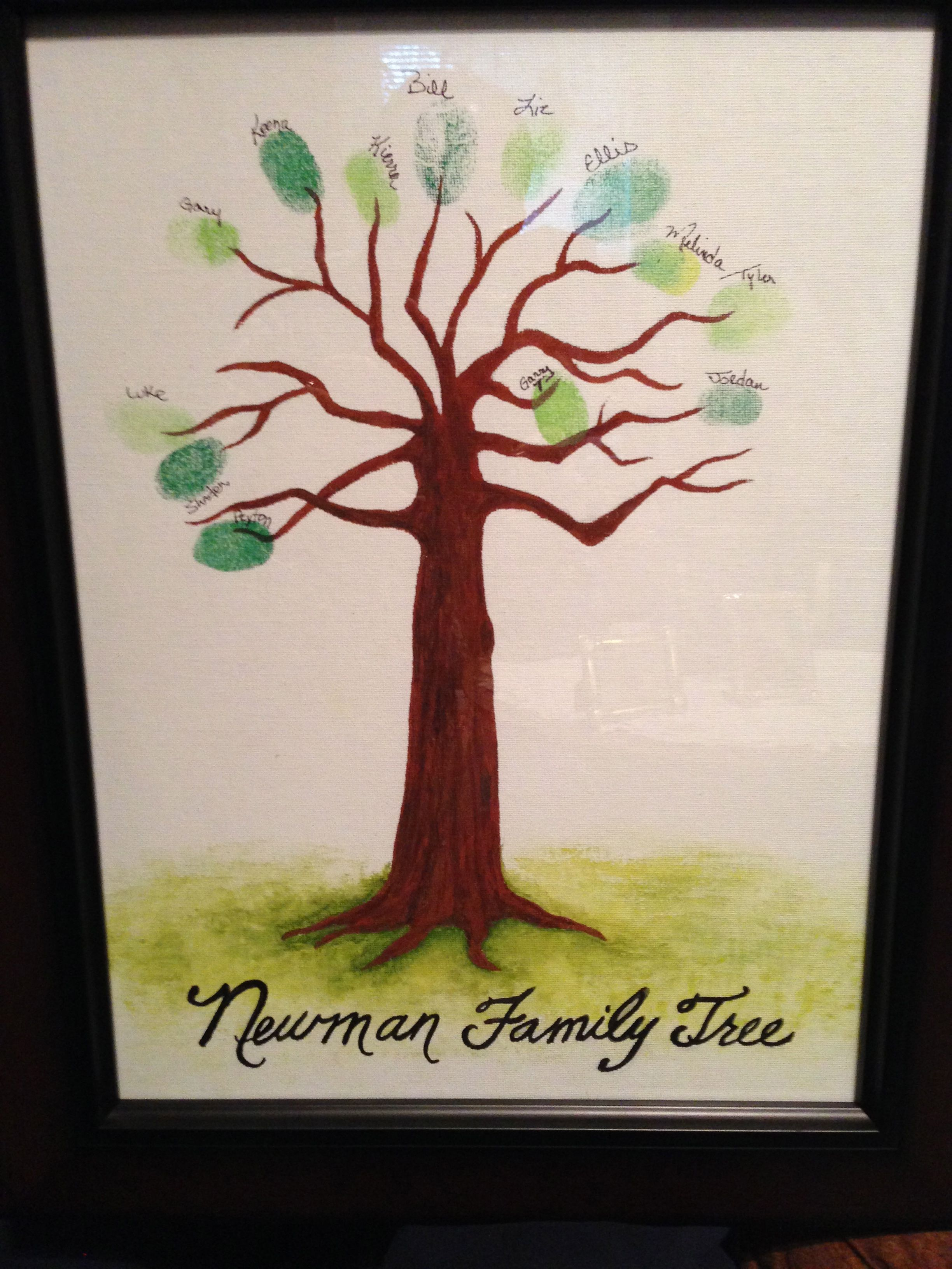 Family tree made out of fingerprints of family members.