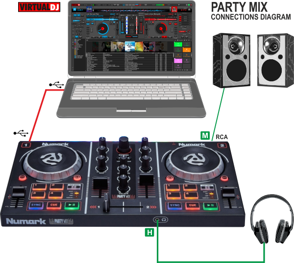 Virtual Dj Hardware Manuals Numark Partymix Setup