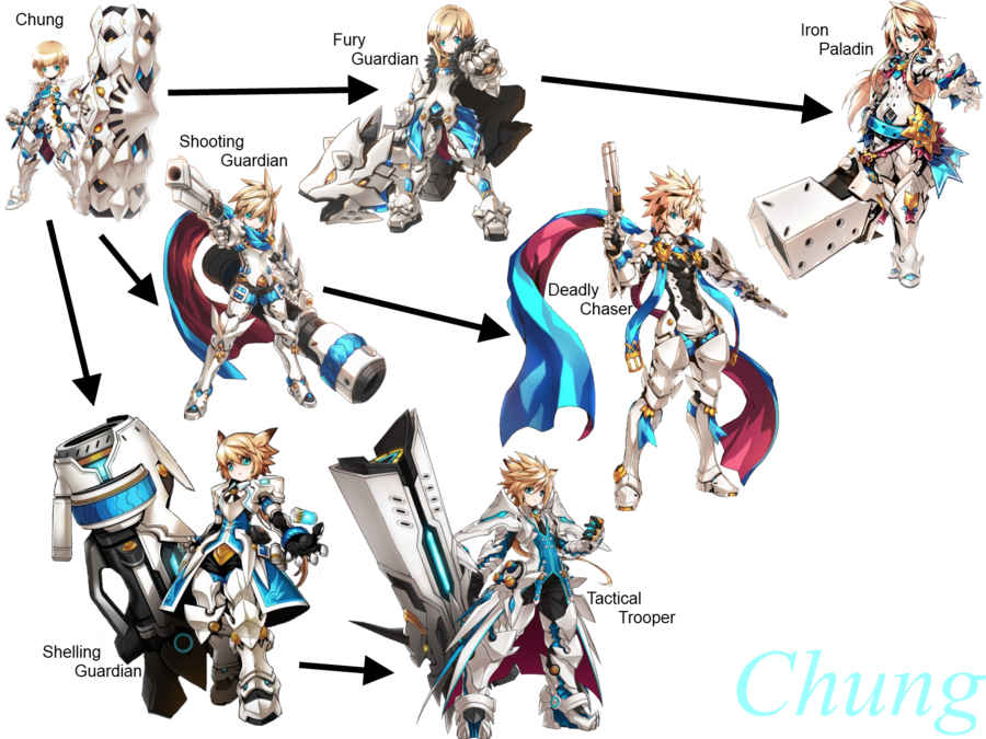 Chung Class Chain Updated By Maniac6457deviantartcom On