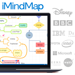 imindmap mind mapping software from thinkbuzan imindmap is a digital thinking space where you can brainstorm - Imindmap Software