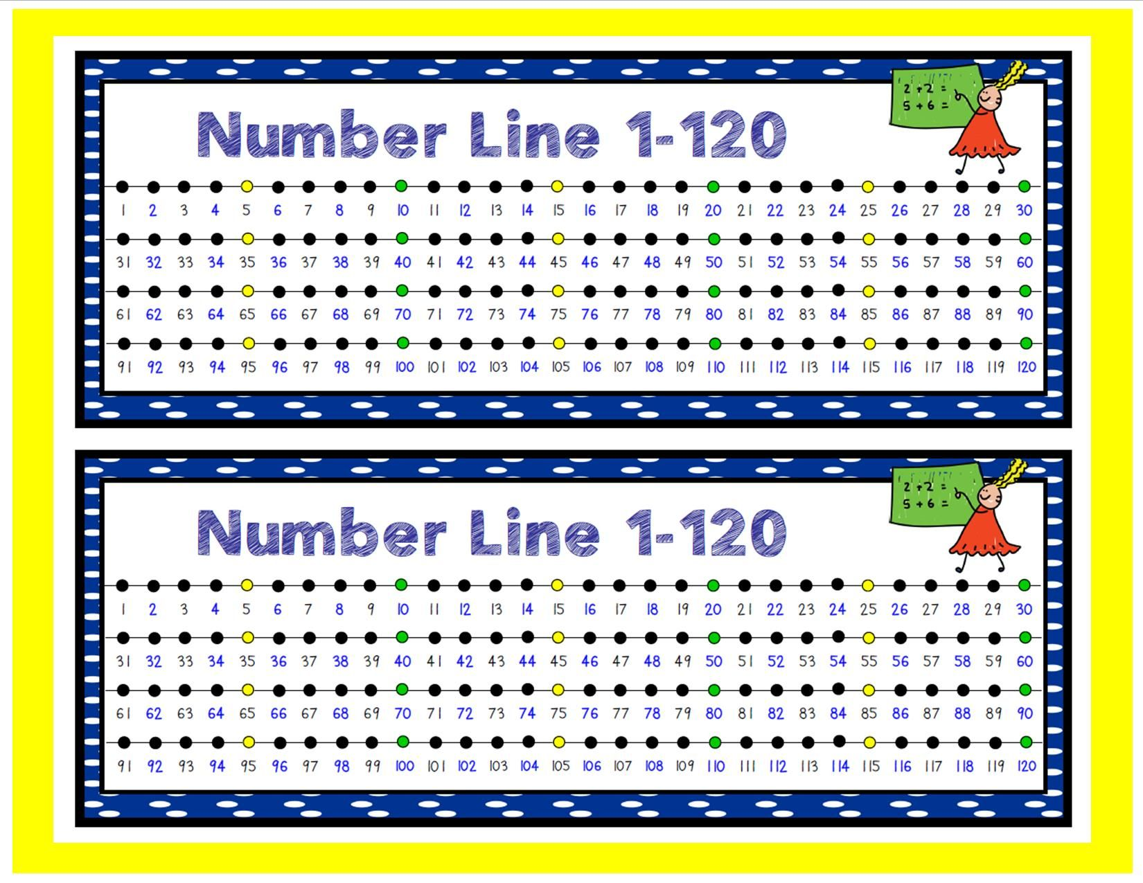 Individual Student Number Line 1 120