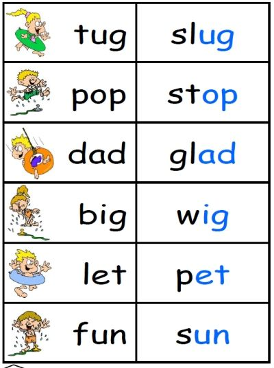 Worksheets Words That Rhyme For Kindergarten printables words that rhyme for kindergarten gozoneguide 1000 images about teaching them rhymes on pinterest activities worksheets