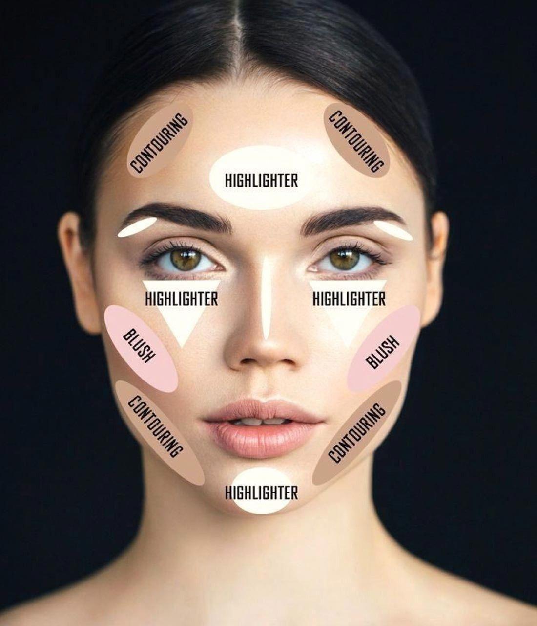 The Best eyemakeup tutorials! everydaynaturalmakeup
