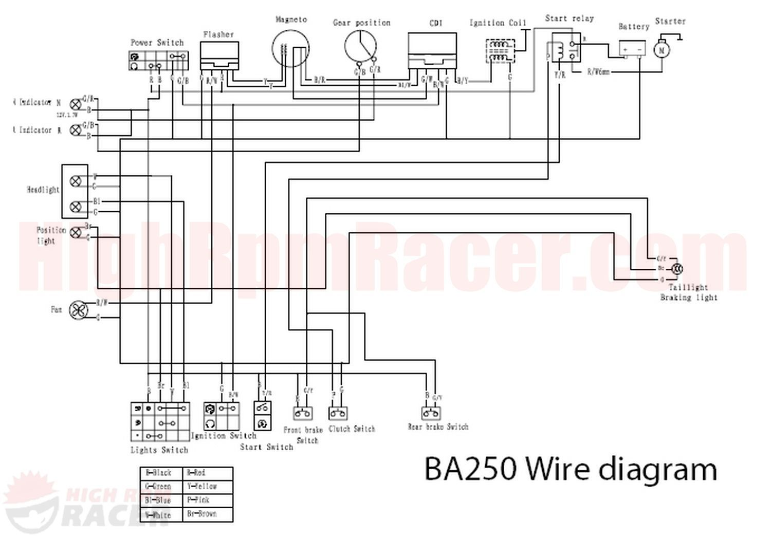 Wiring Diagram for Baja 250cc ATVs | Diagram, Wire, 250cc