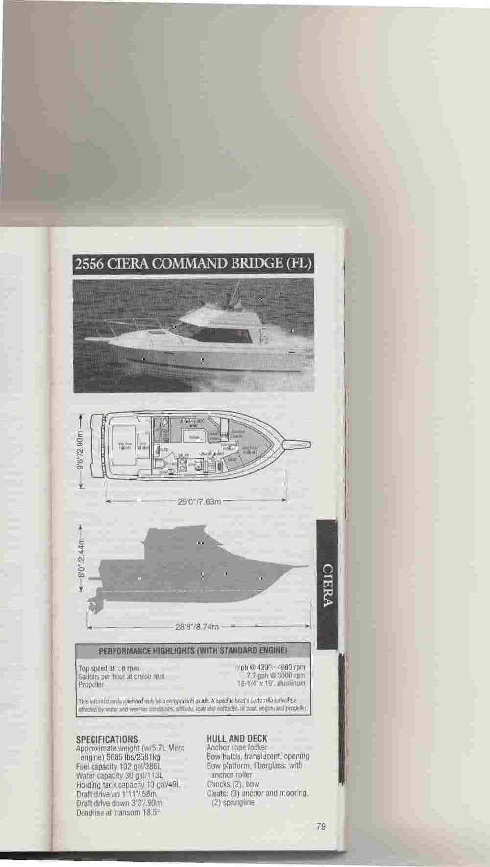 Boc Forum Topic Weight Of A 1991 2556 Command Bridge 1 1 Boat Stuff Omc Barco