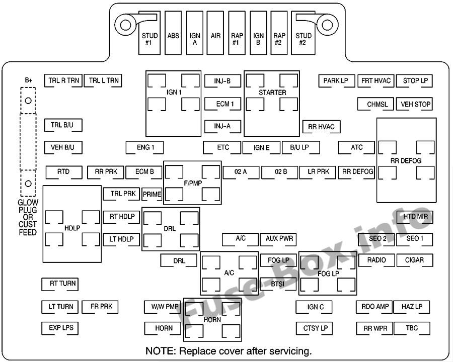 Under Hood Fuse Box Diagram Chevrolet Suburban Tahoe 2000 2001