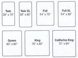 Mattress Sizes Chart Matress