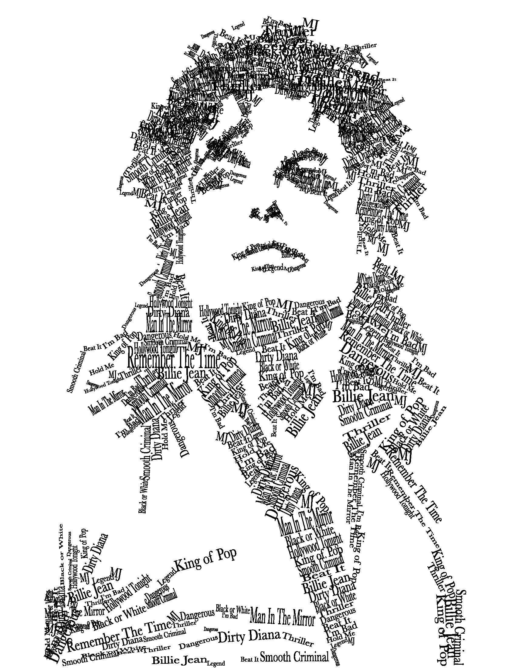 Michael Jackson As Word Art In Ai Adobeedusweeps