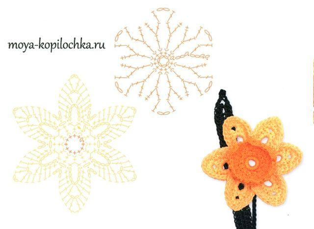 Fiori all'uncinetto.  100 motivi floreali a crochet
