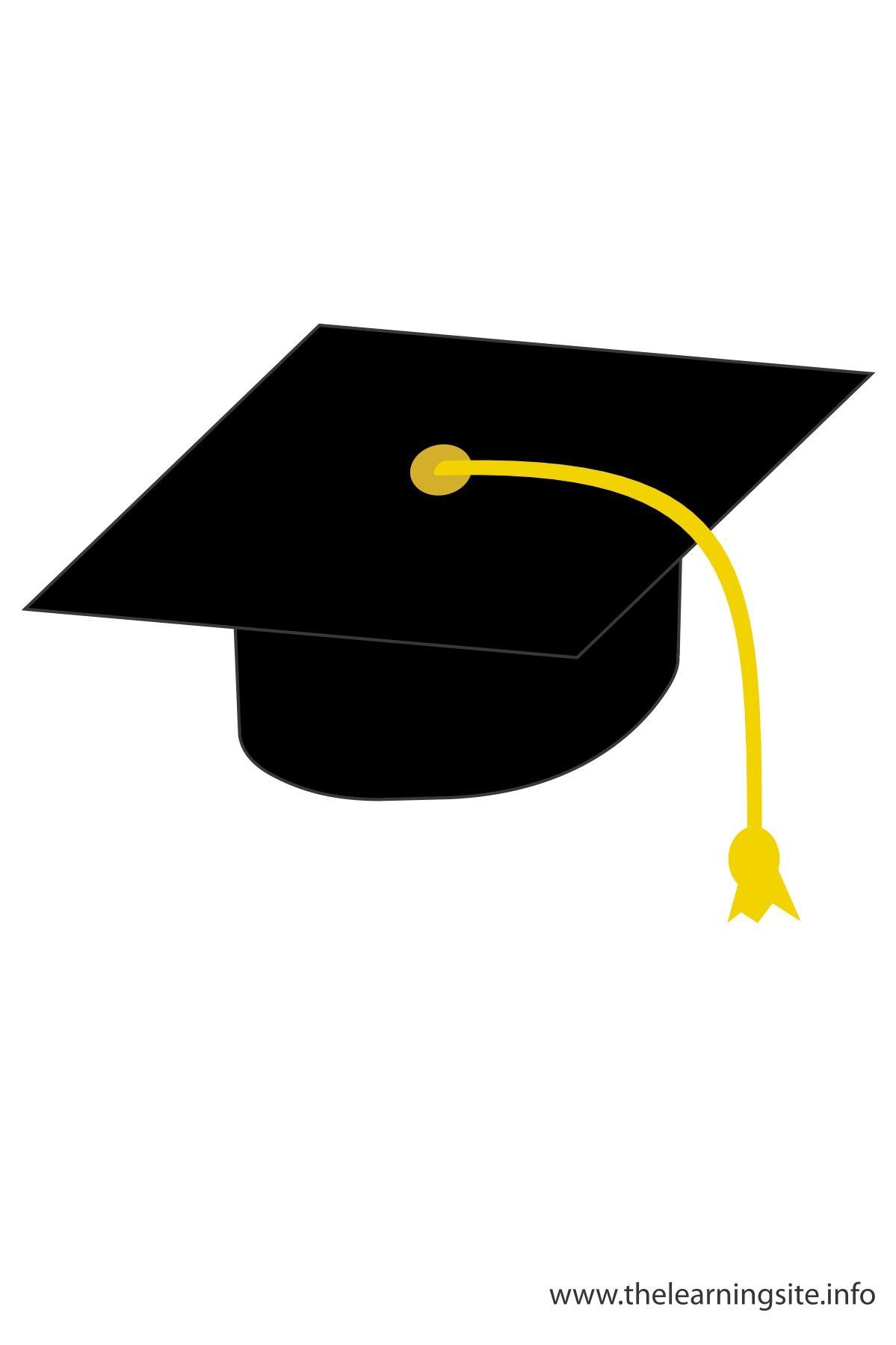 Graduation cap graduation class of 6 clipart clipart kid ...