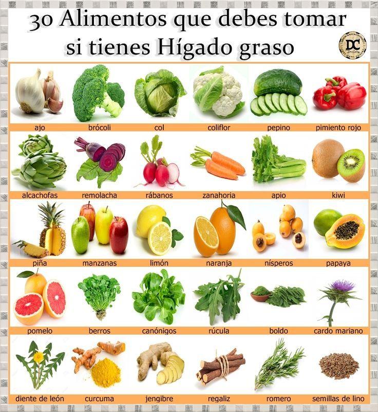 30 alimentos que debes tomar si tienes el h gado graso - Alimentos que curan el higado ...