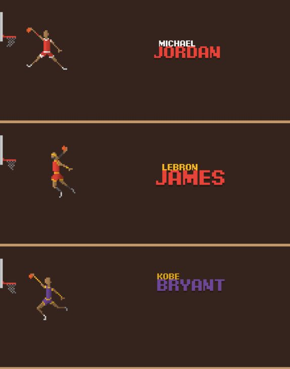 Historic Nba Players Pixel Art Dessin