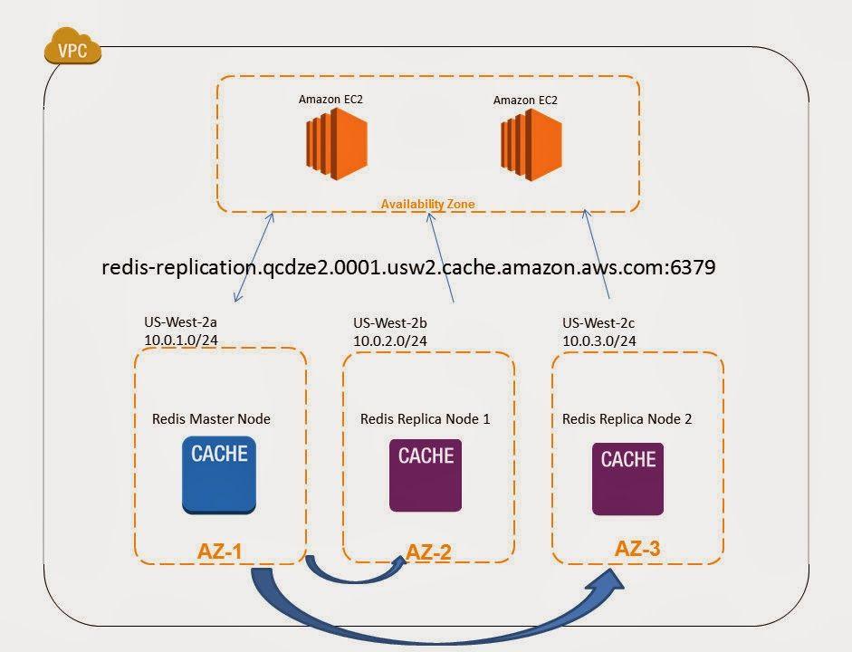 6628408a51f6e53c0f583cfe70fcfa57 - Deploy Java Application On Aws Ec2