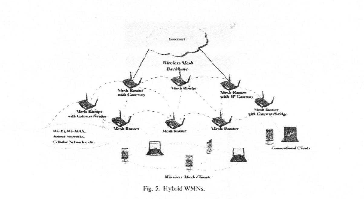 41 Simple Metropolitan Area Network Diagram Ideas , https
