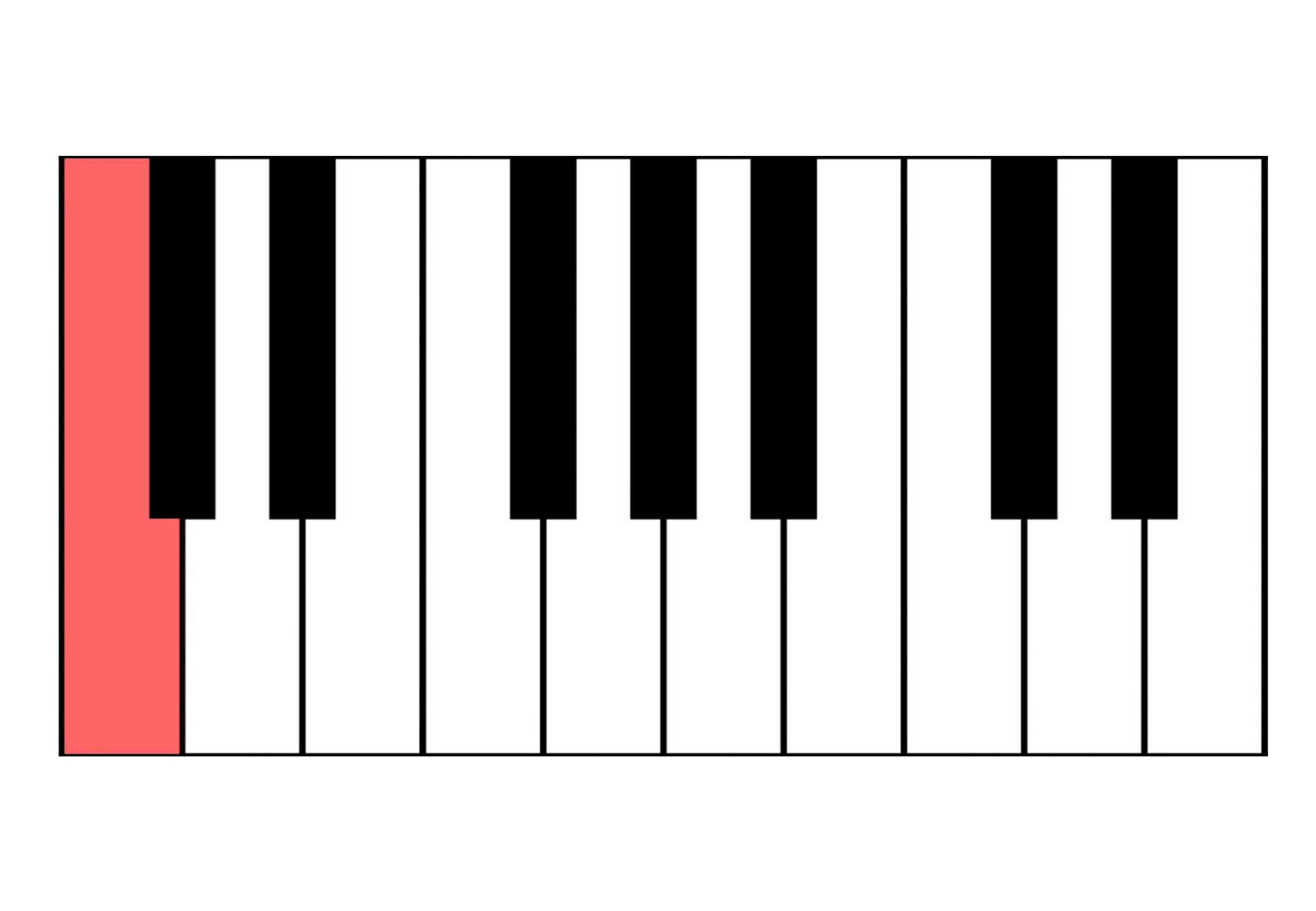 Klaviertastatur Auch Fur Keyboards Musik Fur Kinder Keyboard Lernen Tastatur Klavier Klavier