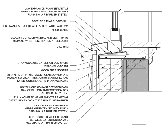 efco door closer instructions