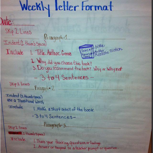 Reading Notebook Response Format Reading Response Journals Reading Journal Letter To Teacher