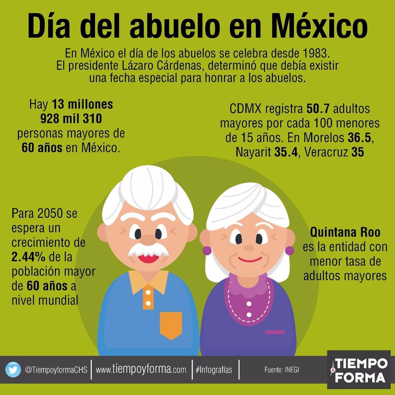 Dia Del Abuelo En Mexico 1 280 1 280 Pixels