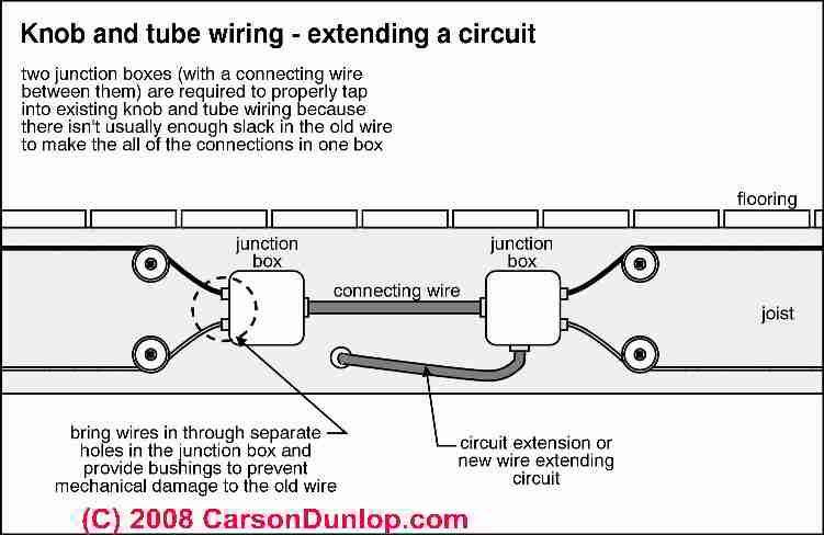 Carson Trailer Wiring