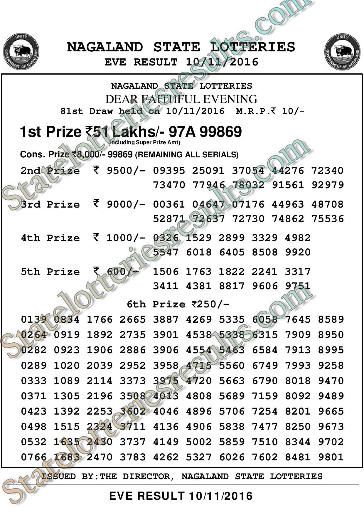 Nagaland State Lottery 8PM Today Lotteries Evening Result