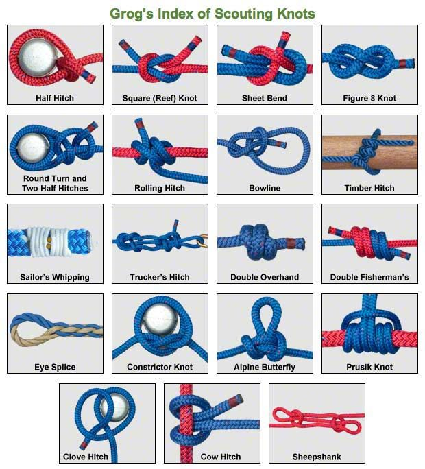 Lots of knots for reference camping and glamping for Fishing knots pdf