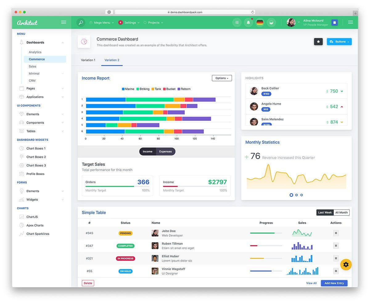 Top 41 Free Responsive Html5 Admin Dashboard Templates Throughout Html Report Template Bes Admin Panel Template Dashboard Template Free Dashboard Templates