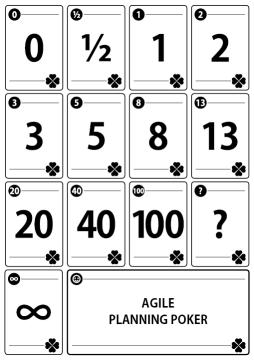 Agile Planning Poker Front Png 254 360 Aconselhamento De Carreira Aconselhamento