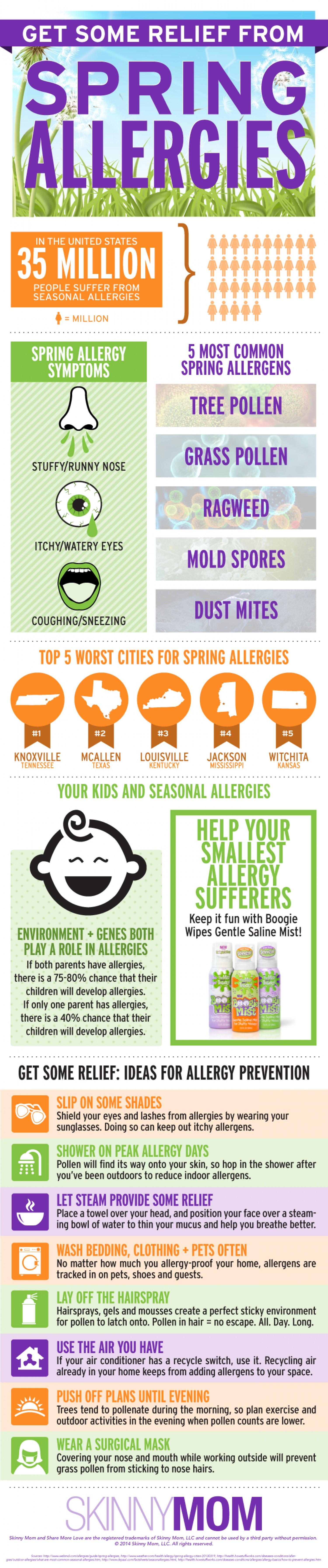 Agape Pharmacy Related Services Spring Allergies Allergies Seasonal Allergies