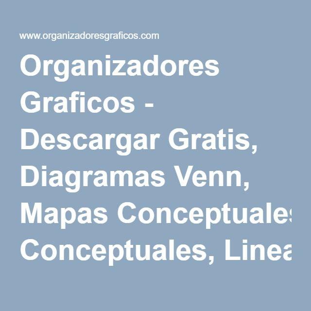 Descargar Gratis Diagramas Venn Mapas Conceptuales Lineas De Tiempo Mentefactos Organizadores Gráficos Mapa Conceptual Diagrama Venn