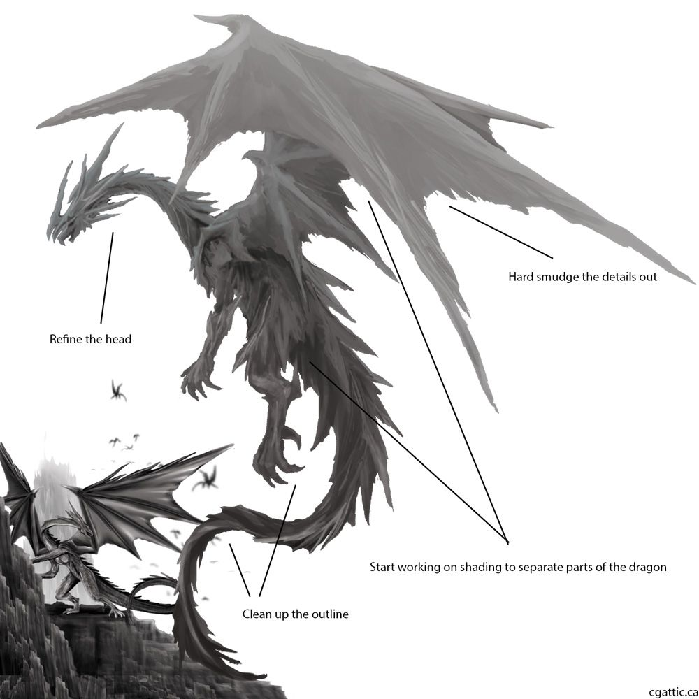 Your Dragon Drawing Guide: Breaking Down The Core Steps For Learning How To  Draw A