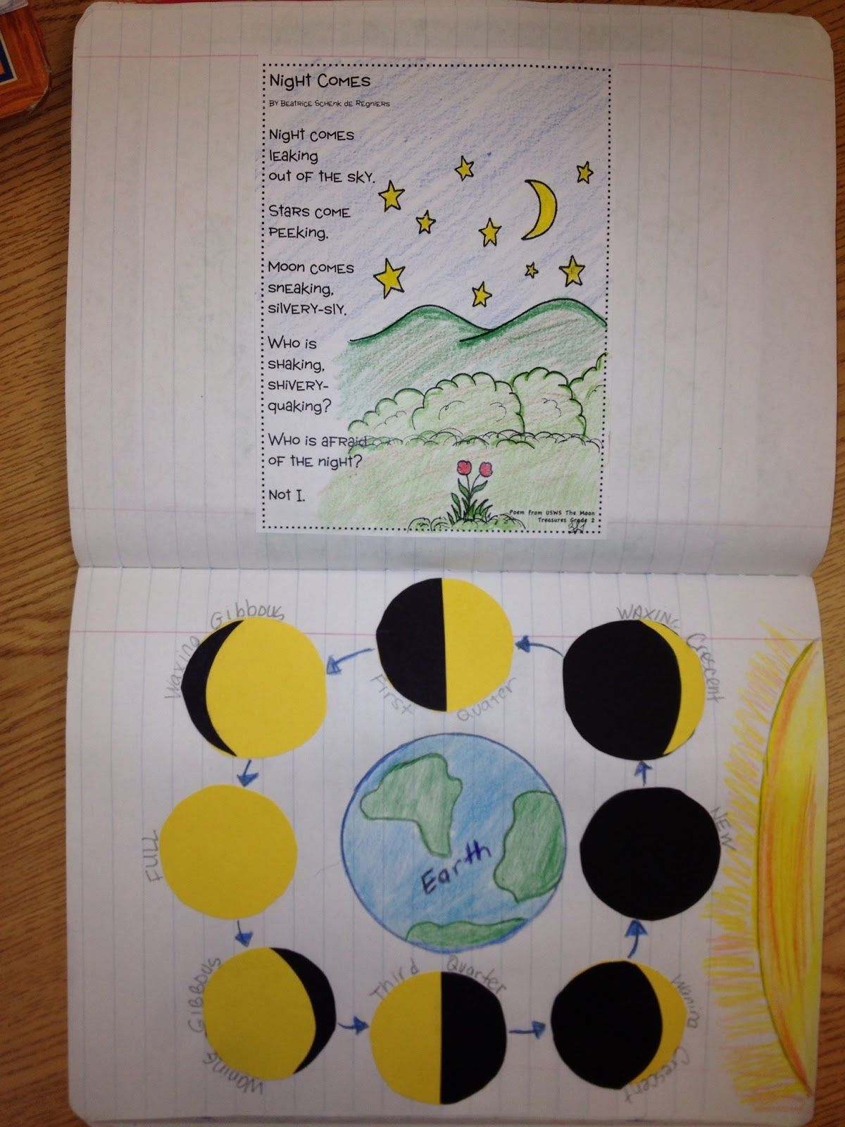Unit 5 Week 5 The Moon Poem And Activity This Week S Story