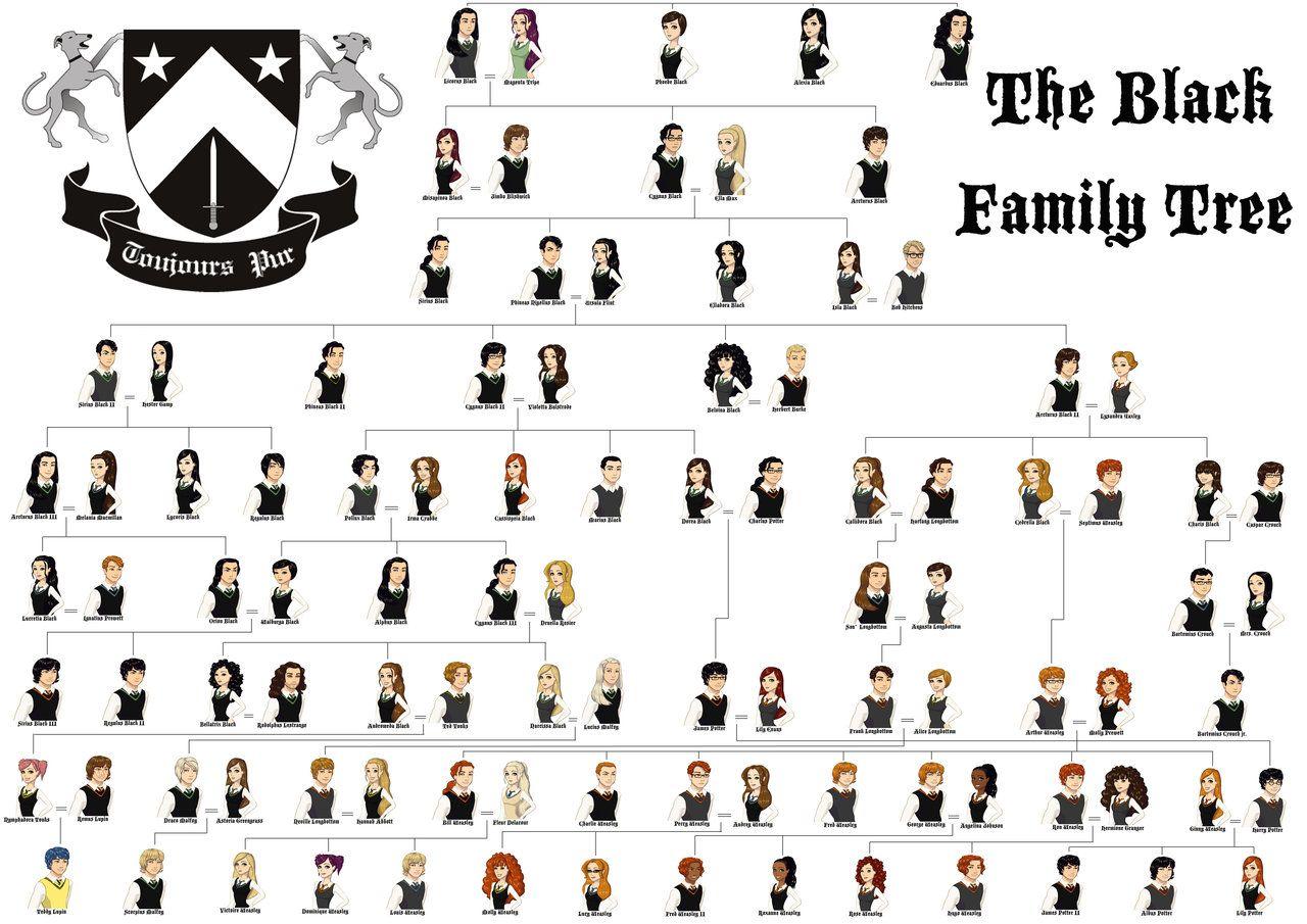 Harry Potter Family Tree By Melanie12271994 On Deviantart Harry Potter Family Tree Harry Potter Family Tree