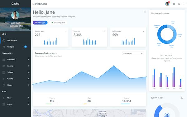 Dasha - Bootstrap 4 Admin Template | Bootstrap Theme | Templates