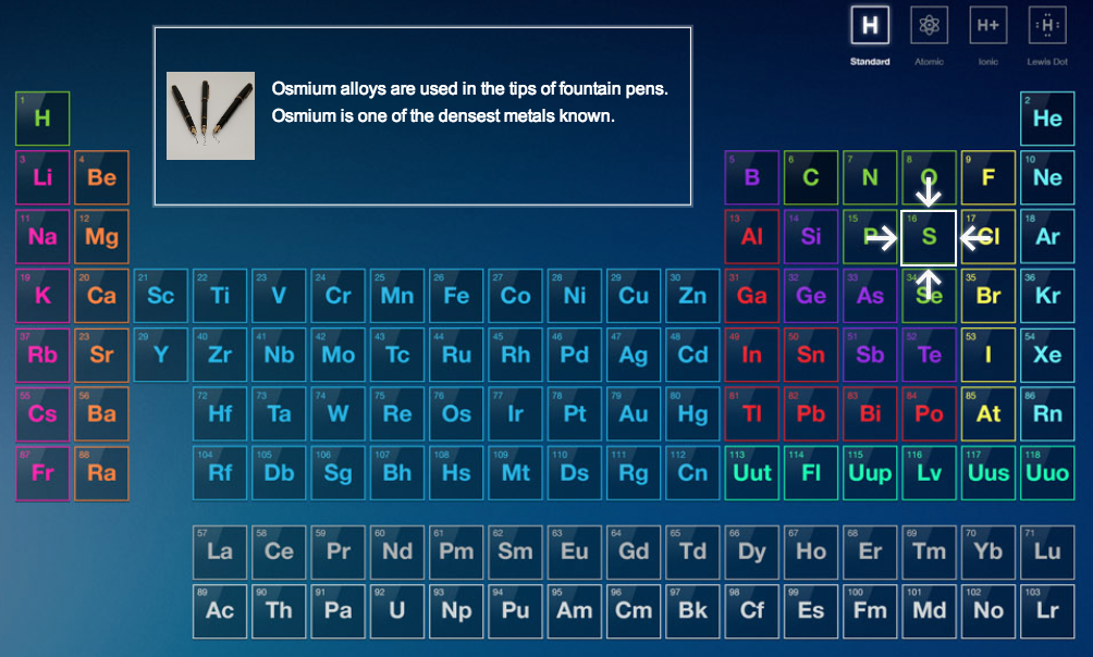 An interactive periodic table that lets you combine elements