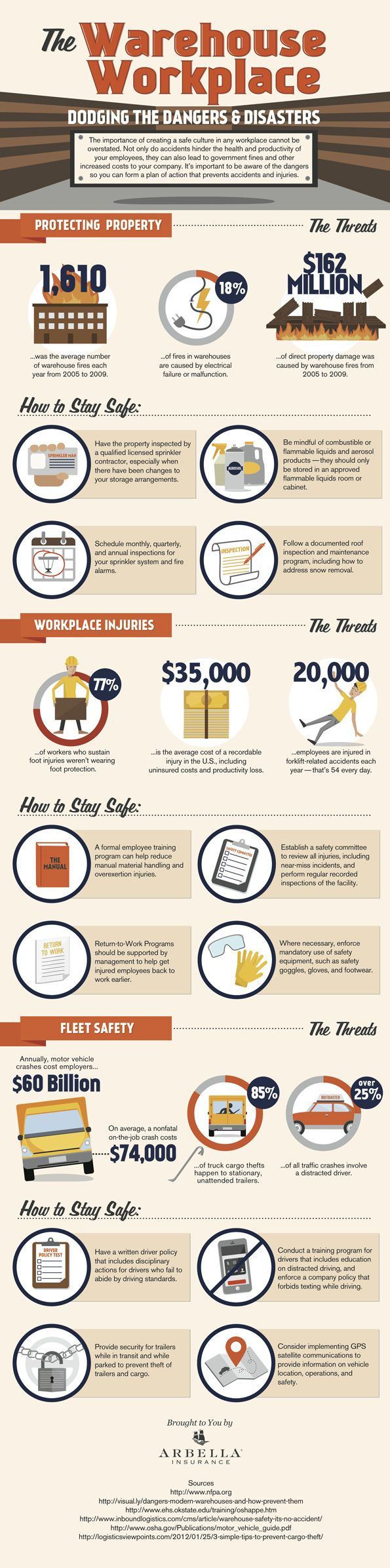 How To Avoid The Most Common Warehouse Disasters Infographic