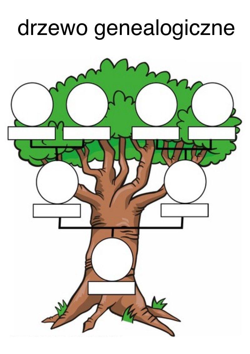 Tablice edukacyjne: rodzina do druku 11 (With images) | Nauczanie ...