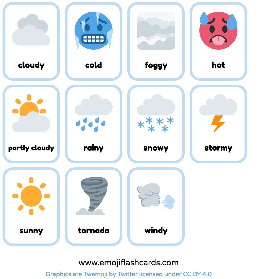 English Weather Flashcards In