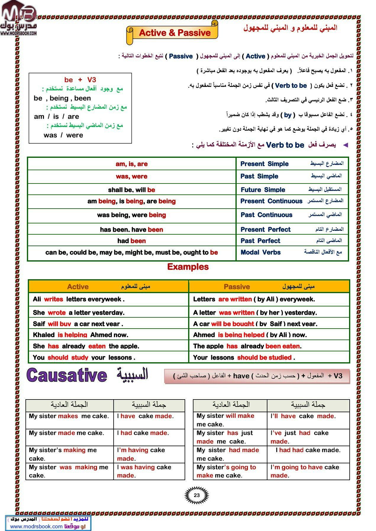 Pin By Ahmad Hamad On اللغة الانكليزية في اربعين صفحة Bullet Journal Journal Continuity