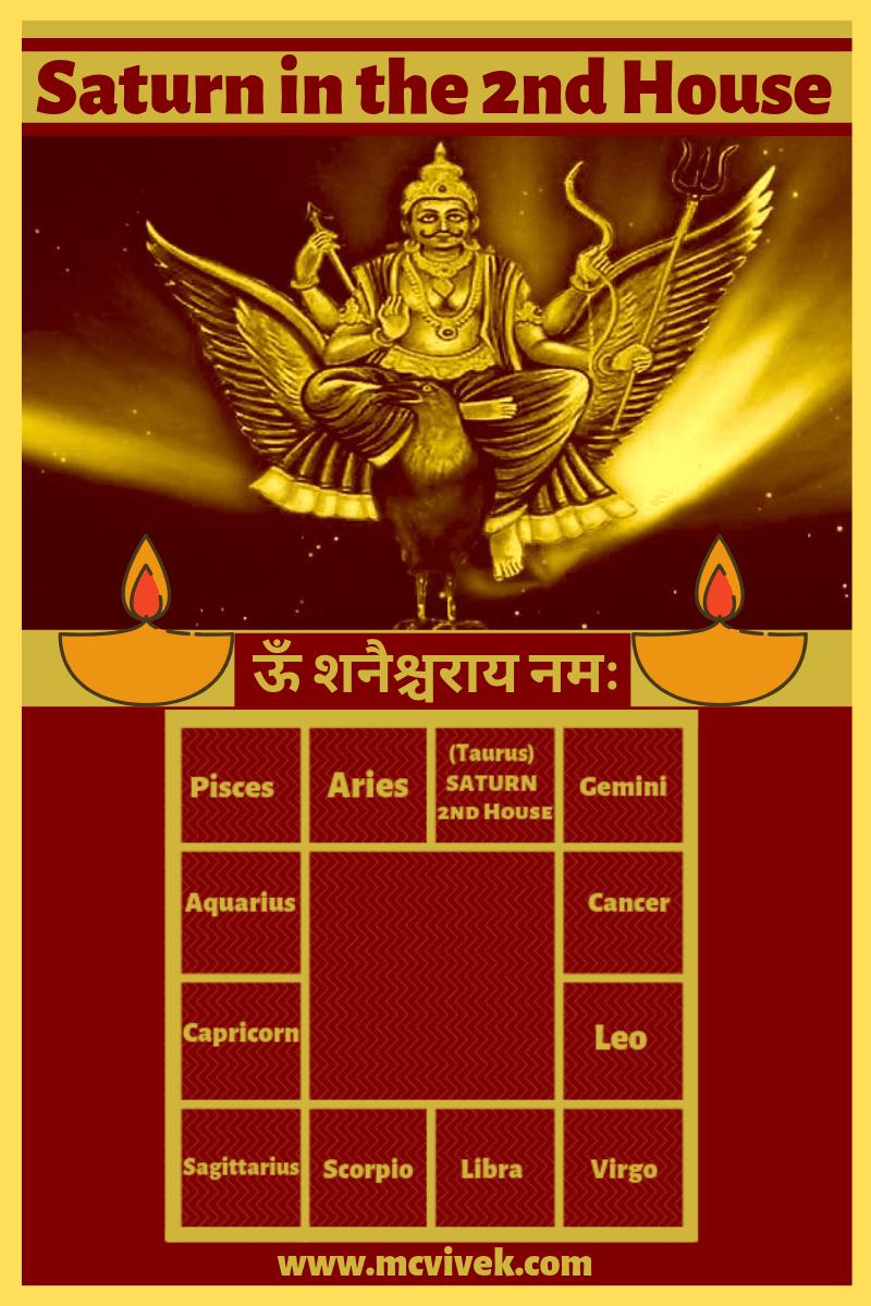Saturn In Libra Vedic Astrology