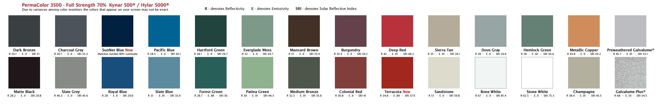 Best Metal Roofing Colors To Choose From Englert Inc 400 x 300