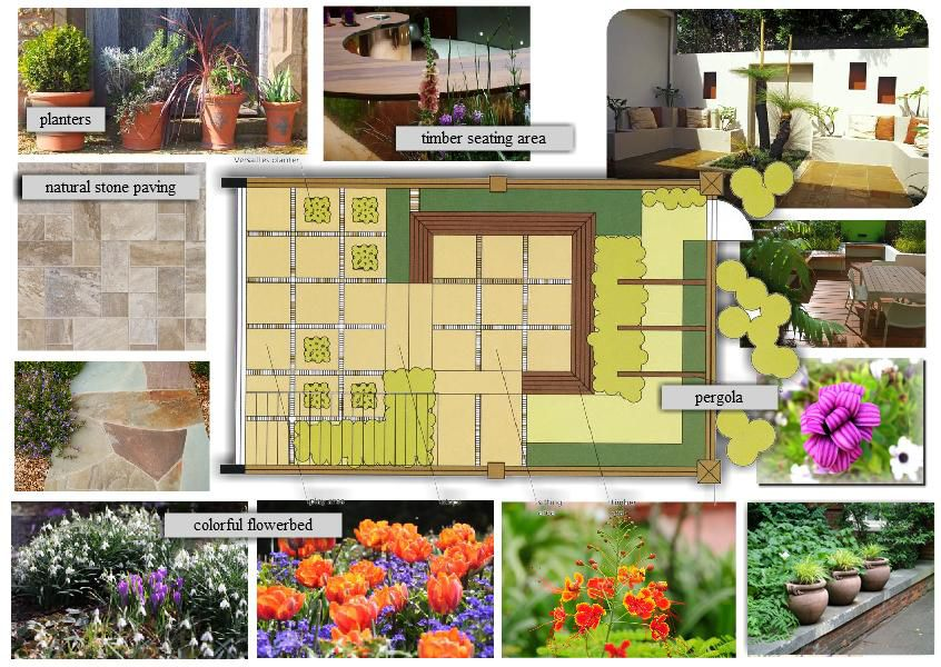 Landscape Board With Photos Google Search Landscape Design