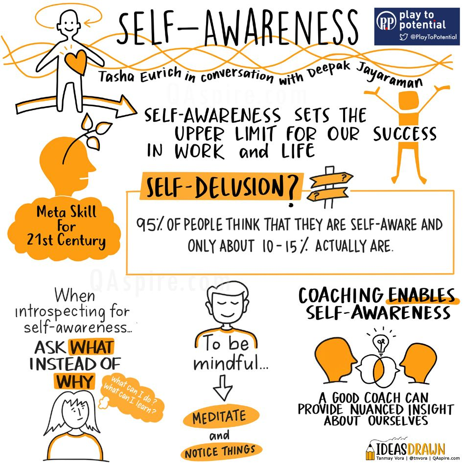 Leadership And Self Awareness Insights From Tasha Eurich Part 1