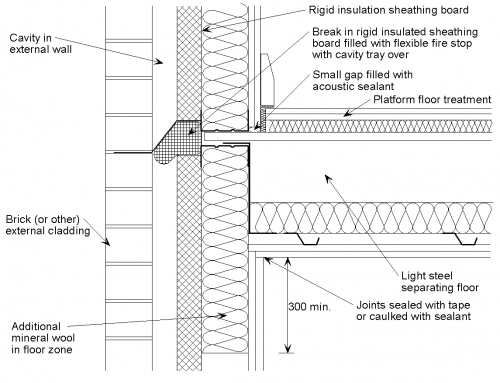 f5 7a png cavity wall on construction of walls id=47281