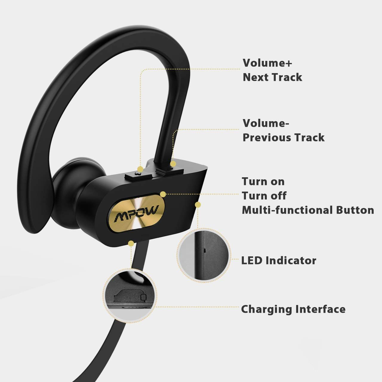 39e98d5f7a8 Mpow Flame Bluetooth Headphones Waterproof IPX7, Wireless Earbuds Sport,  Richer Bass HiFi Stereo in-Ear Earphones w/Mic,Case, 7-9 Hrs Playback  Cancelling ...