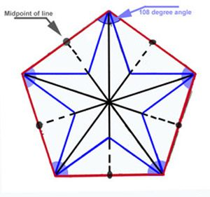 Drafting a 5 point star with string for hex sign signs - Comment dessiner une star ...